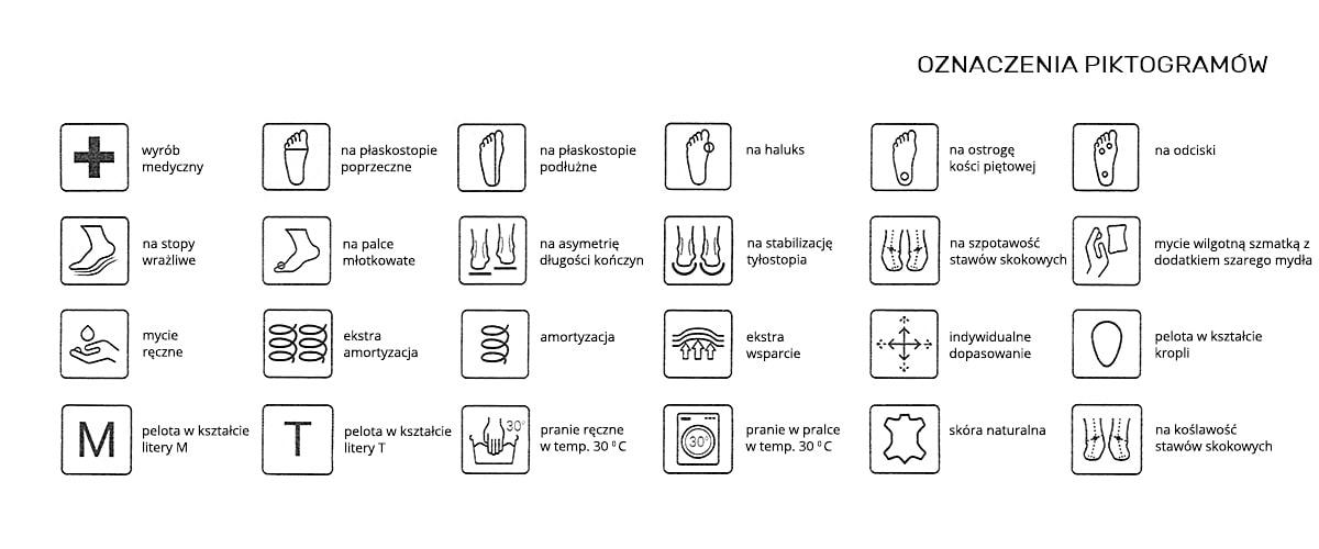 Oznaczenie piktogramów dla wkładki do butów, Carlo